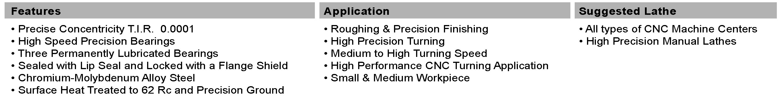 cnc-specs-overview.jpg